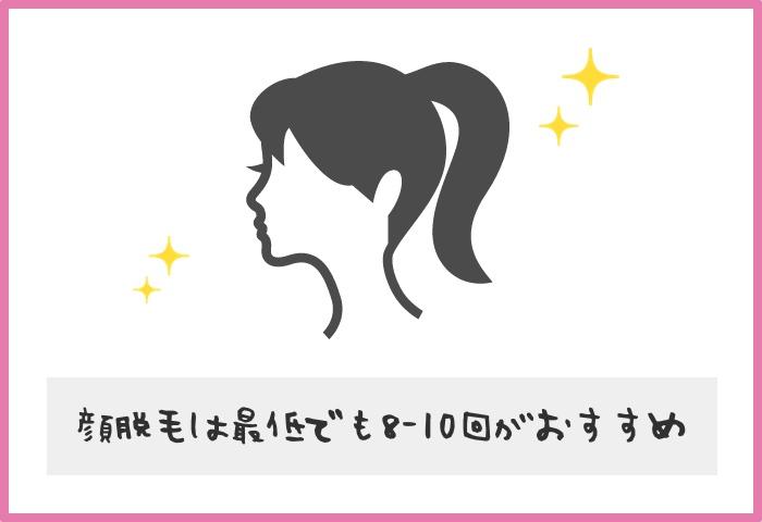顔脱毛の回数の目安